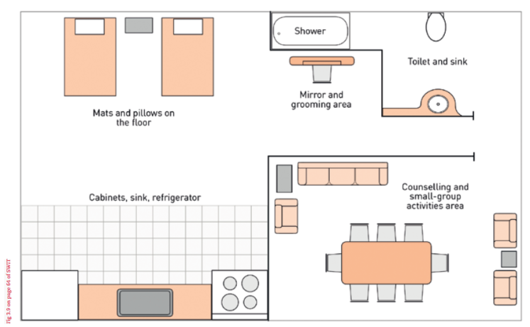 diagram showing a sample floor plan for a drop-in centre featuring a common area, shower and toilet, private counselling area, and a kitchen area